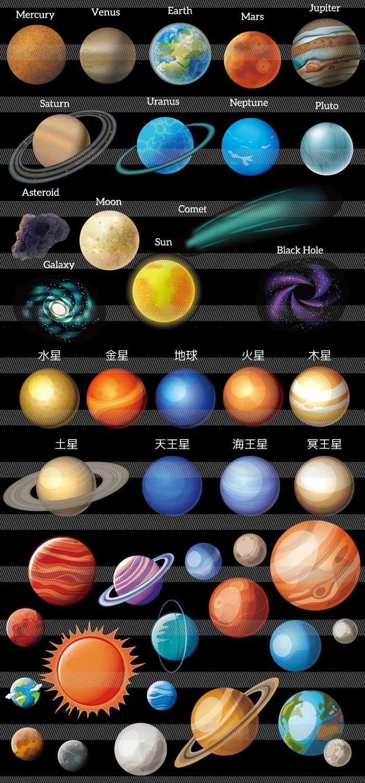 惑星・太陽・水星・金星・地球・木星・土星・天王星・海王星・冥王星・隕石・銀河