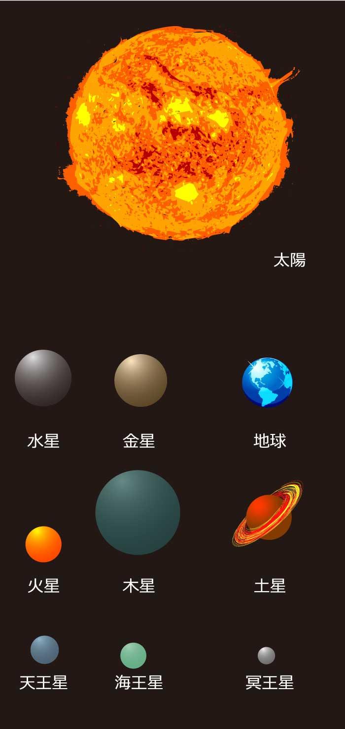 太陽系の惑星の無料イラスト|イラストレーター素材(ai・eps・商用可能)